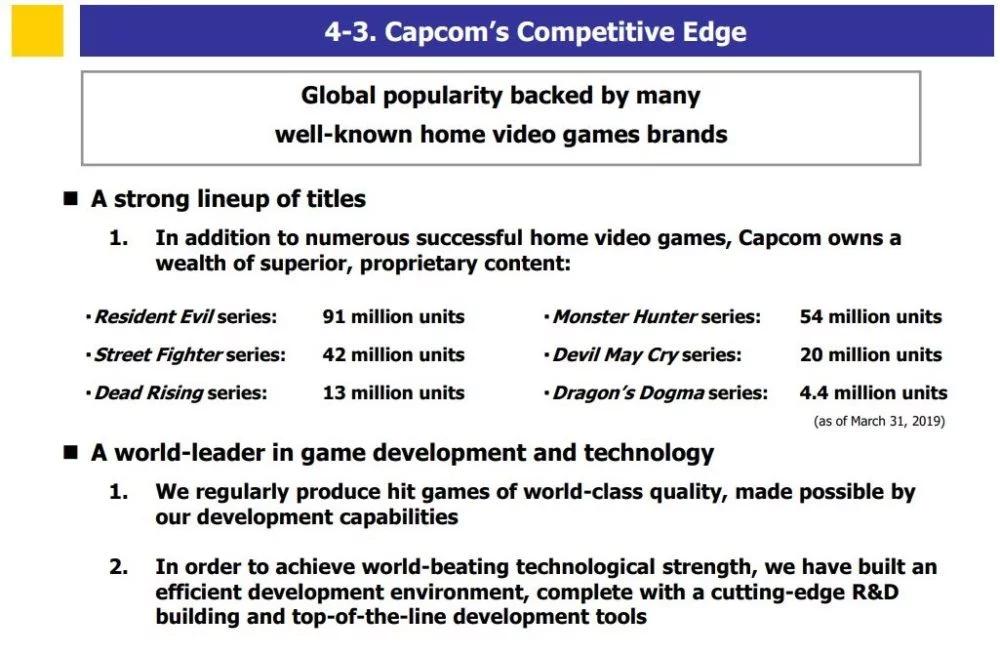 Capcom celebra las ventas millonarias de Resident Evil Devil May Cry y otras sagas de éxito