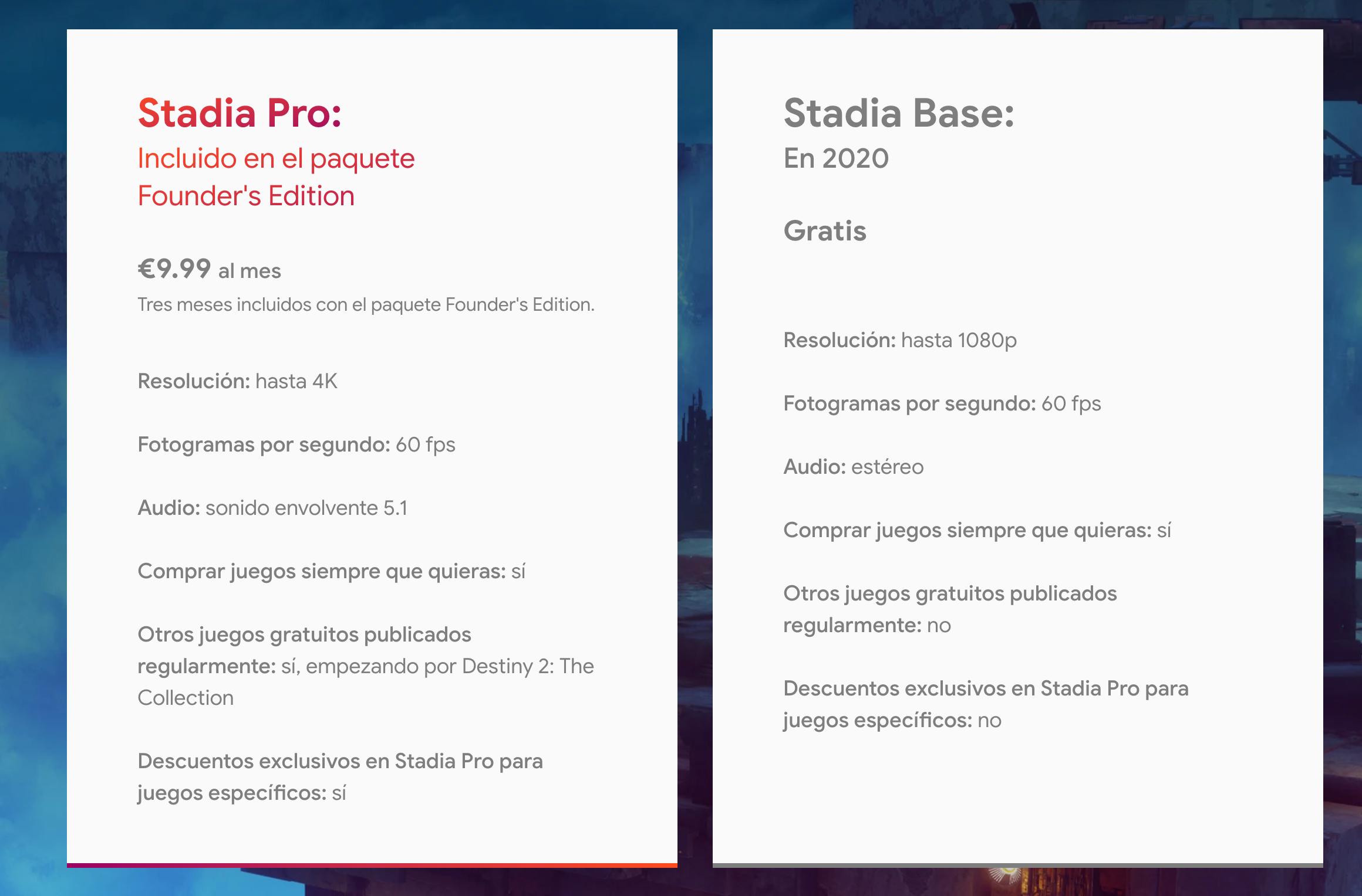 Google Stadia confirma su precio y modelos; disponible en noviembre