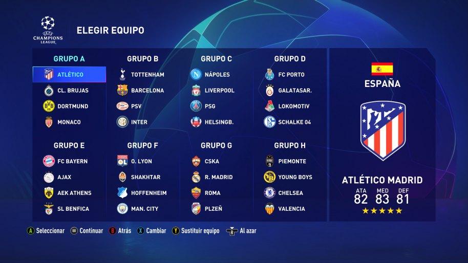 FIFA 20 análisis