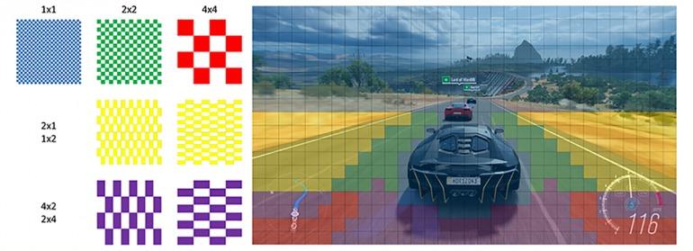 A través de VRS podemos aplicar sombras de diferente resolución en una escena dinámica.