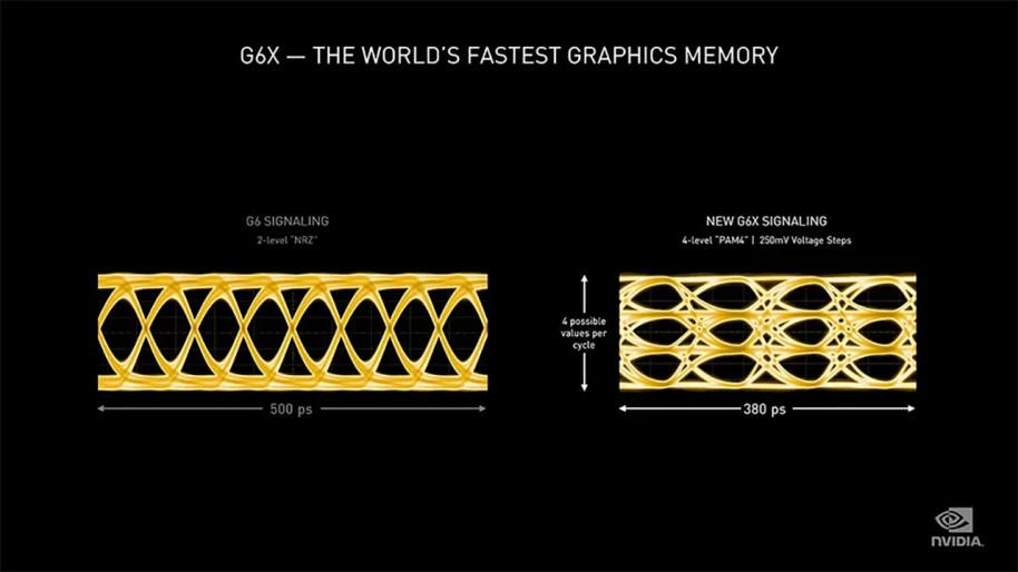 El uso de las memorias GDDR6X es otra pieza importante para alcanzar este cometido.
